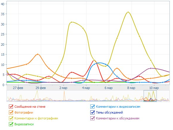 smm_graph.png
